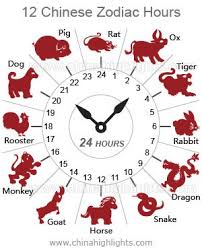 2017 chinese zodiac sign chinese calendar 2017 animal calendar 2017