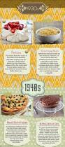 the most iconic desserts of the last 100 years revealed daily