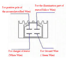 new motorbike voltage regulator rectifier 12v 4pin fit for buggie