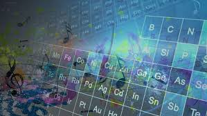 Learning The Periodic Table Scientist Is Turning Each Element Of The Periodic Table Into Music