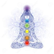 sacral chakra location chakra birthing wisdom creating balance for pregnancy and birth