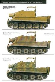 afv weapons and warfare page 25