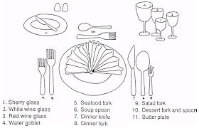 proper table setting etiquette awesome formal setting of a table with formal dinner setting henris