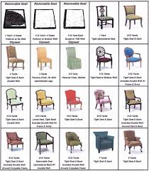 Re Upholstery Supplies Yardage Needed To Reupholster Furniture Home Decor Pinterest