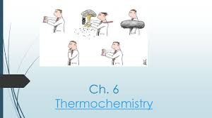 ch 6 thermochemistry thermochemistry unit 2 exam analysis 20