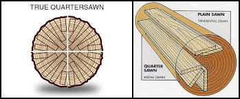 is quarter sawn wood more expensive how logs are turned into boards part 2 quartersawn wood