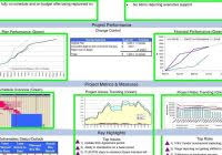 project management dashboard template excel free and kpi dashboard