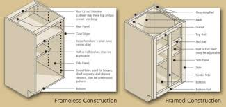 Face Frame Kitchen Cabinets by Face Frame Cabinet Construction Bar Cabinet
