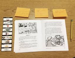 writing a strategy paper sarah s first grade snippets teaching comprehension strategies i used these as anchor charts when i introduced a strategy and referred back to them when needed once i introduce a strategy
