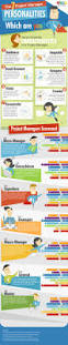 which type of project manager are you infographic project which type of project manager are you