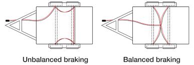 unbalanced electric braking faqs redarc electronics
