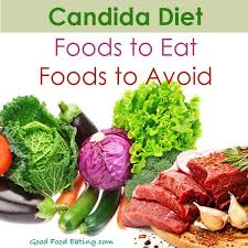 candida diet foods allowed u0026 foods to avoid