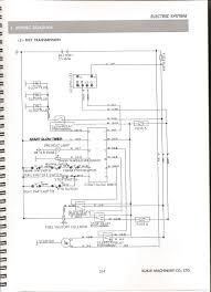 terramite glow plug relay wiring diagram cucv glow plug wiring