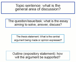 what is the thesis statement the introduction writetotop