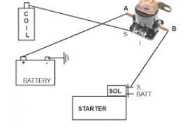 solenoid starter wiring diagram solenoid wiring diagrams