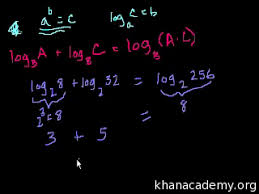 intro to logarithm properties 1 of 2 video khan academy
