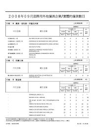 bureau vall馥 langon 2008年09月底聘用外地僱員企業 實體的僱員數目