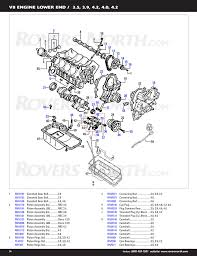 v8 engine diagram rover wiring diagrams instruction