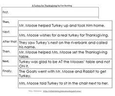 bunch ideas of a turkey for thanksgiving by bunting worksheets