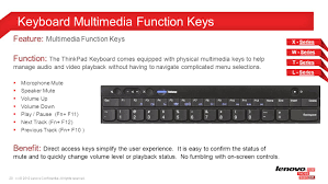 2012 thinkpad technical ppt download