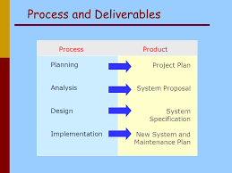 design implementation proposal information systems system analysis 421 introductions david j lee