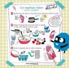 recette de cuisine enfant 30 fiches recettes illustrées pour les enfants les recettes de