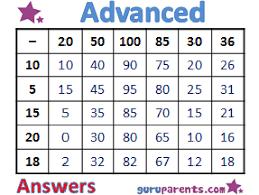 subtraction worksheets guruparents