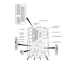 nissan alternator wiring diagram 04 1997 nissan pathfinder wiring