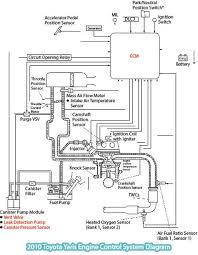 toyota yaris engine wiring diagram webnotex