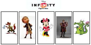 Meme Figures - disney infinity figure idea meme my idea 3 by thefoxprince11 on