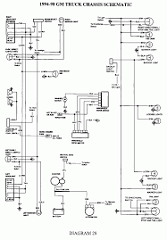 gm rv plug wiring diagram with example images diagrams wenkm com