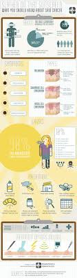 cancer graph infographics graphs net 504 best infographics health fitness images on pinterest info