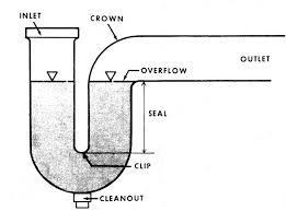 Kitchen Sink Drain Leak 67 Creative Preferable Kitchen Sink Drain Pipe Leak Repair Also