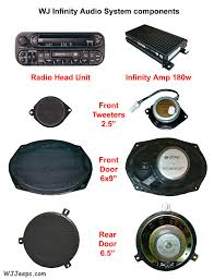 jeep grand cherokee wj factory audio systems