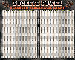 1 Rep Max Calculator Bench Buckeye Bench Press Workout Chart Eoua Blog