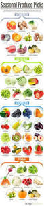 best 25 simple diet plan ideas on pinterest weight loss meal