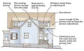 Dormer Roof Design Shed Dormer Roof Design Pdf Shed Plans Ronayourplans Pdfshedplans