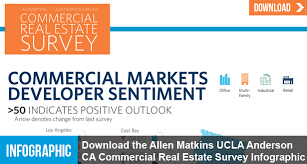 allen matkins ucla anderson forecast california commercial real