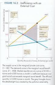 marginal costs mba 7003 4 0 performance