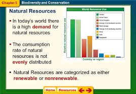 conserving biodiversity 5 3 ppt download