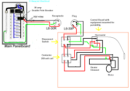 blower motor wiring diagram agnitum me