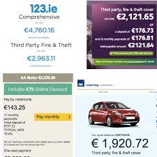 quote me car insurance ireland raipurnews