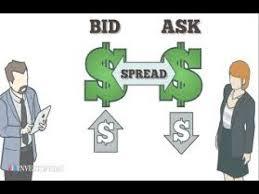 bid rate bfm caiib bid rate offer rate cross rate foreign exchange