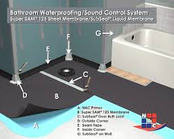 Bathroom Waterproofing Nac Products Isolation Sound Control And Waterproof