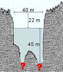 40 meters to feet yokdzonot yucatán méxico