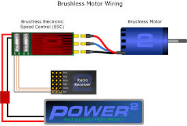 how brushed and brushless electronic speed controllers work