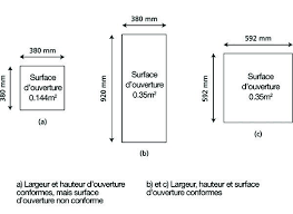 surface minimum d une chambre comprendre la norme egress fenêtres ou portes devant servir de