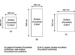 superficie minimum chambre comprendre la norme egress fenêtres ou portes devant servir de