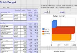Home Budget Excel Template Personal Budget Template Get Restaurant Budget Spreadsheet Excel