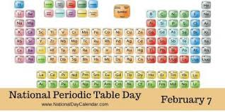 Periodice Table National Periodic Table Day U2013 February 7 National Day Calendar